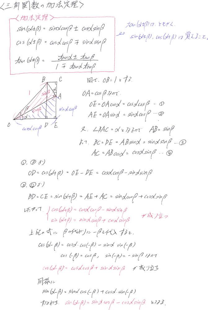 倍角 の 公式 2